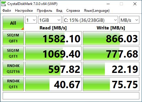 Скорость ссд диска на HP ProDesk 405