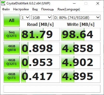 Скорость HDD